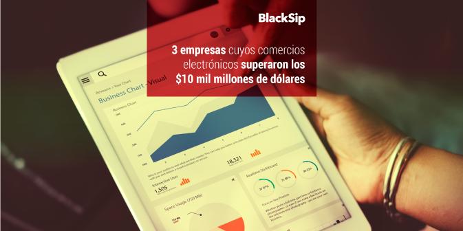 3 ejemplos de e-commerce B2B: los más exitosos en Estados Unidos