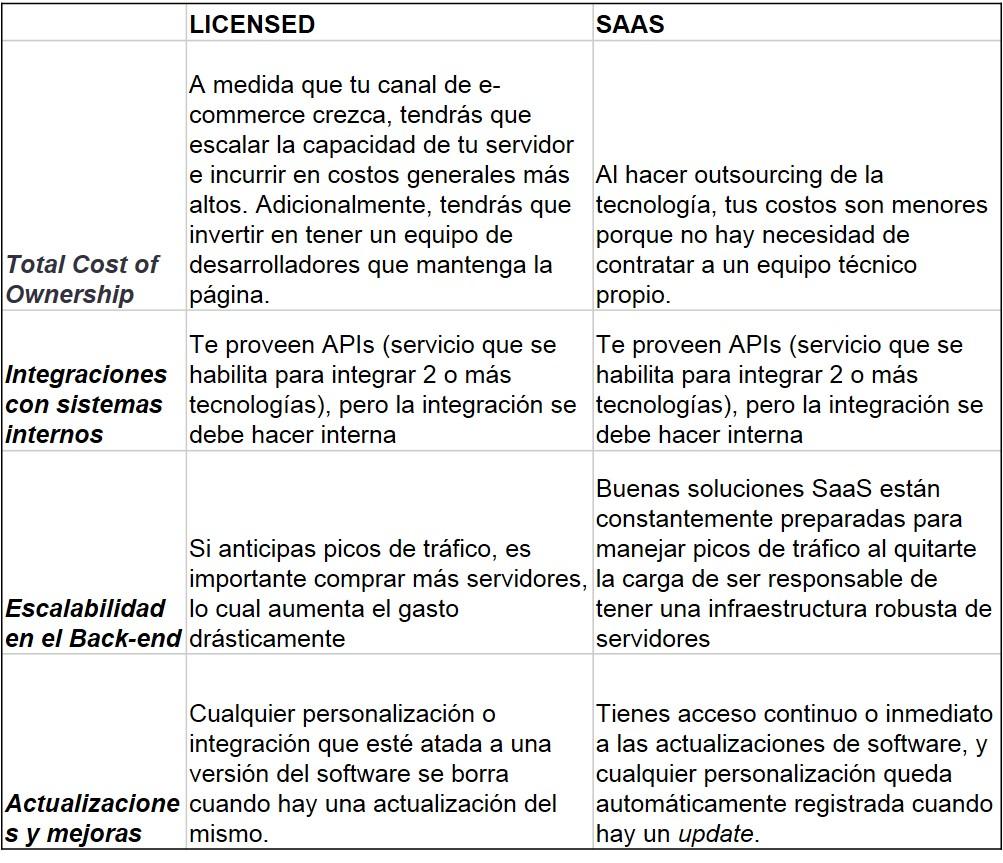Licensed_vs_SAAS.jpg