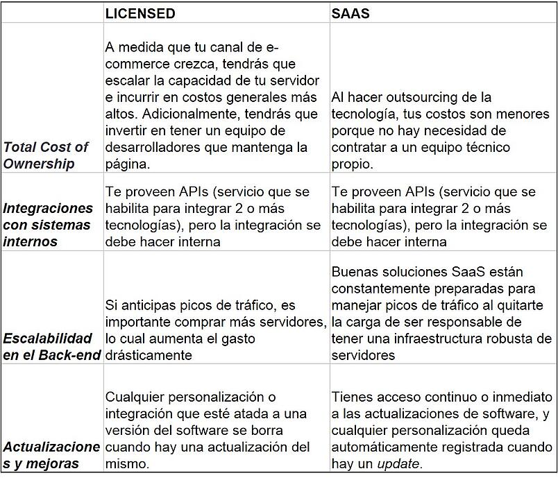 Licensed_vs_SAAS.jpg