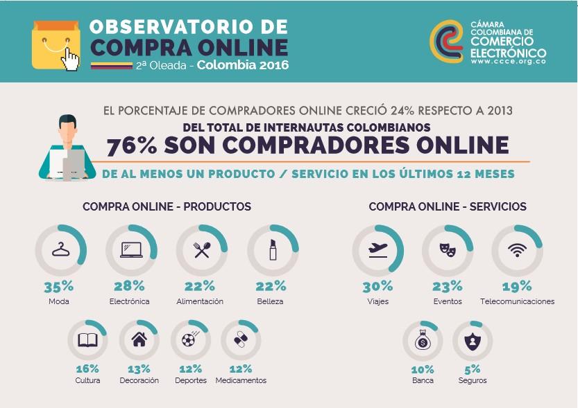 Estudio_de_Habitos_Consumidor_online_Colombia_2016.jpg